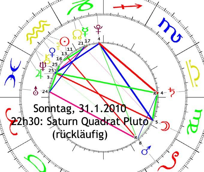 Saturn Quadrat Pluto - 2