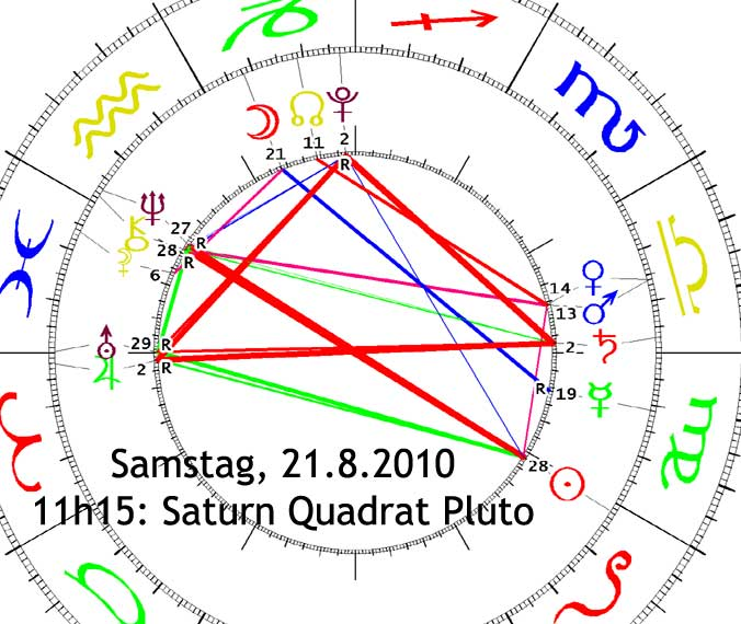 Saturn Quadrat Pluto - 3
