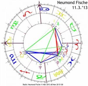 Fische-Neumond