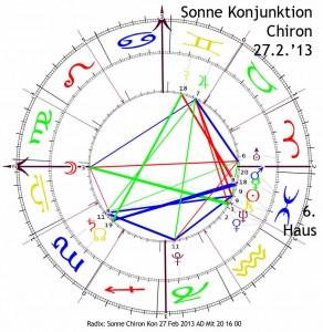 Sonne Konjunktion Chiron