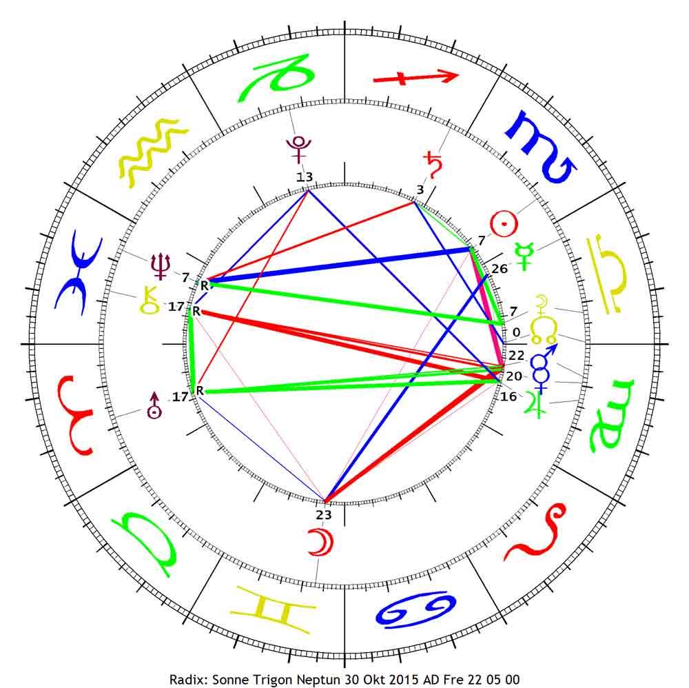 Sonne Trigon Neptun